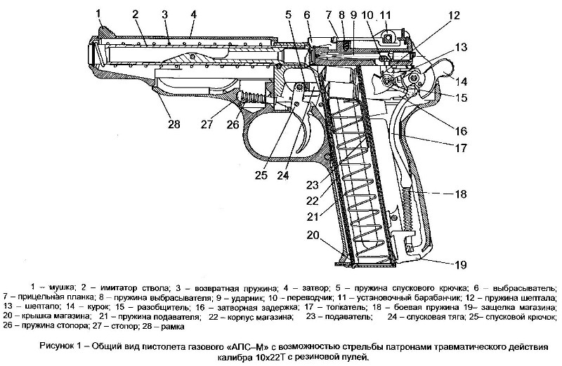Взрыв-Схема АПС (Пистолет
